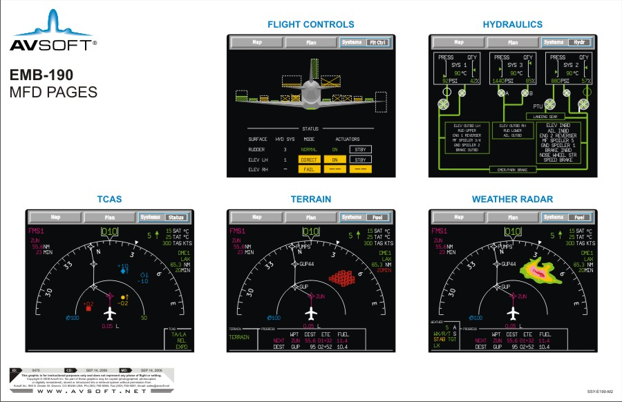 Posters aircraft synoptic screens color cockpit poster