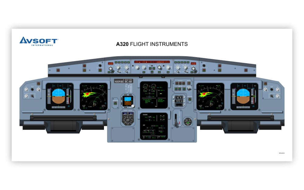 A320 Cockpit Poster | Airbus A320 Cockpit Layout | A320 Training