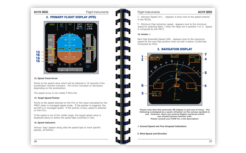 a319 quick study guide rh avsoft com Airbus A319 Seating-Chart Airbus A320