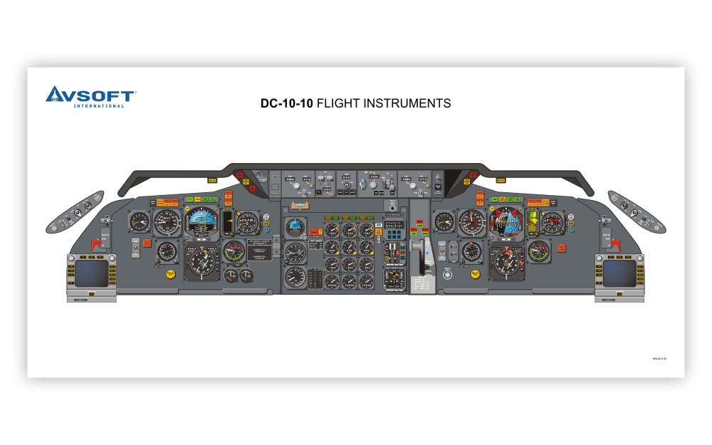 Dc 10 10 Cockpit Poster