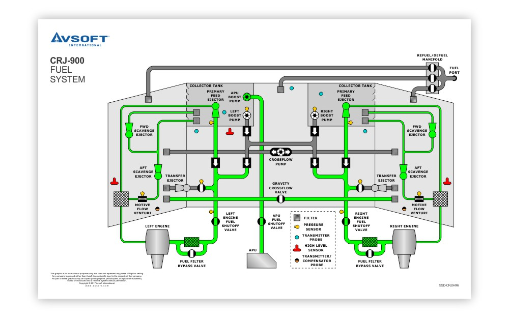 bombardier crj 900 system diagrams Bombardier Snowcat product image; product image
