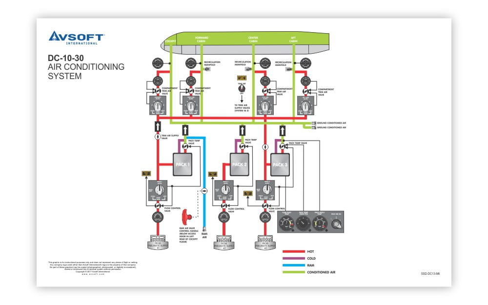 Dc 10 Wiring Diagram | Wiring Diagram Dc Wiring Diagram on